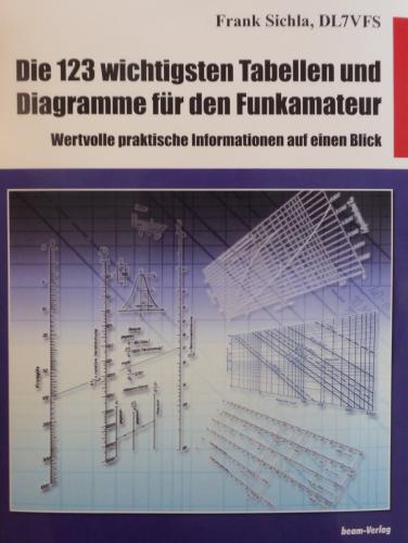 Elektrotechnik – rezension.de